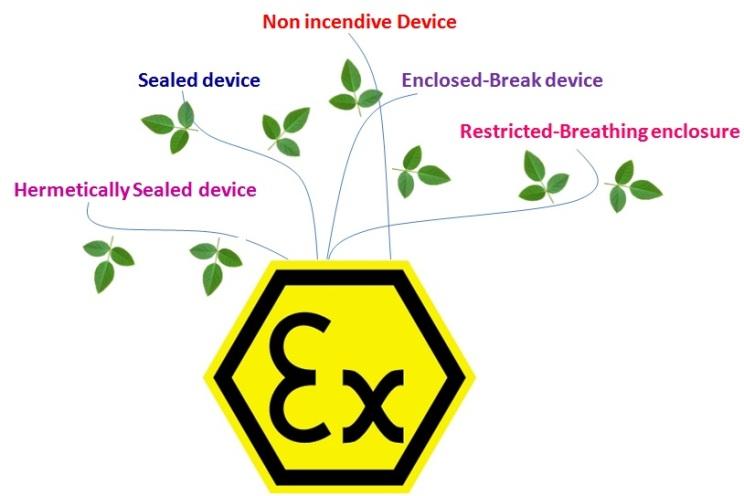 expeltec Zone 2 flower pot