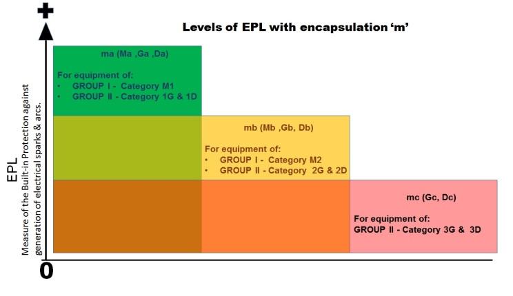 expeltec-epl-encapsulation-m