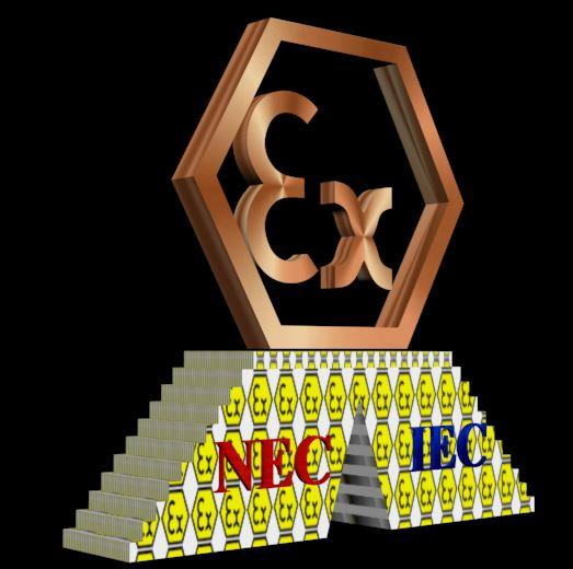 IEC-NEC Time Line