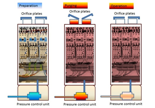 Pressurized_systems