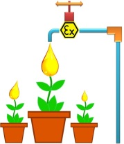 Safe Energy for Plants