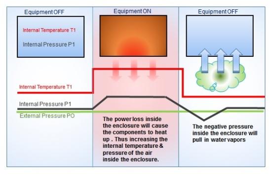 condensation slide 1