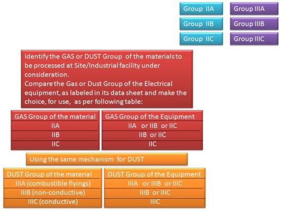 Equipment Selection slide 2