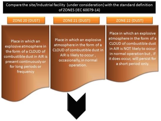 Equipment Selection slide 7