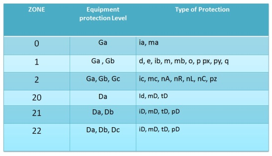 Equipment Selection slide 8