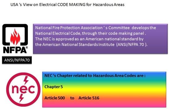 ATEX IEC NEC Slide 3