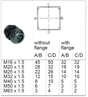 Ex e enclosure Cable Glands details