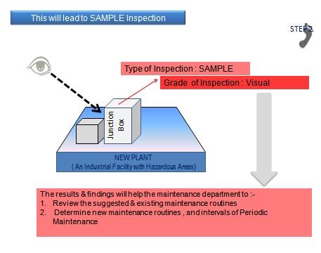 IEC 60079-17-Ann-A-2 | Ex-pert Electrical Technologies
