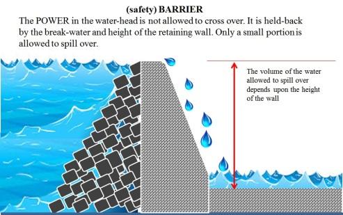 Barrier-1