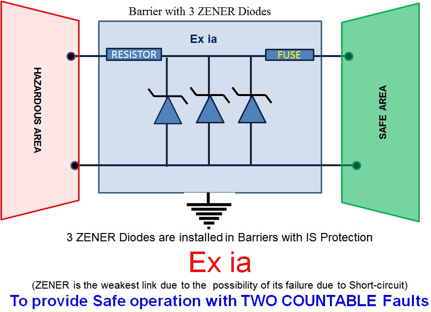 barrier ia?w=455&h=330 intrinsic safety (is) ex pert electrical technologies intrinsically safe barrier wiring diagram at edmiracle.co