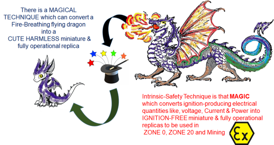 Intrinsic Safety Dragon Ex