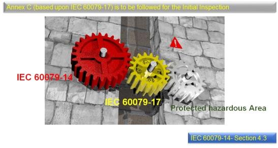 iec60079-14-slide20