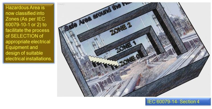 iec60079-14-slide5