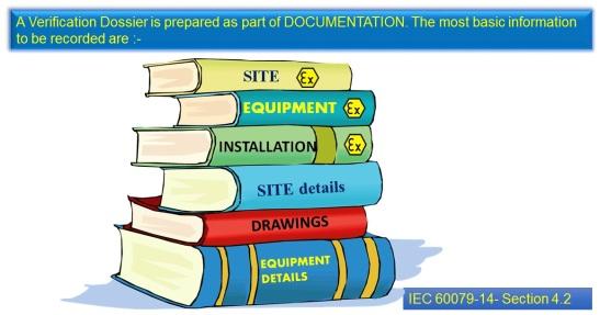 iec60079-14-slide6