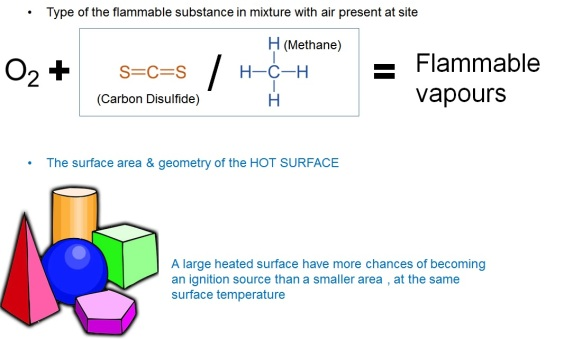 hot-surface-2
