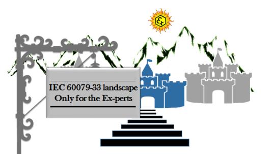 IEC60079-33 Landscape