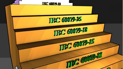IEC60079-33-Slide2