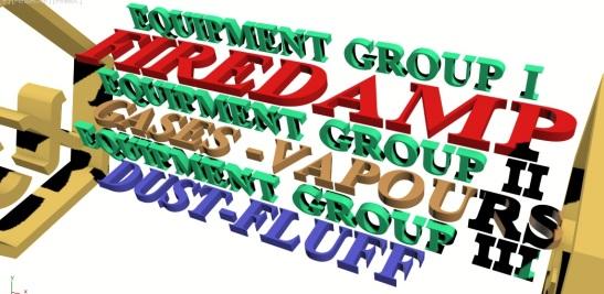 EQUIPMENT GROUPS MAIN