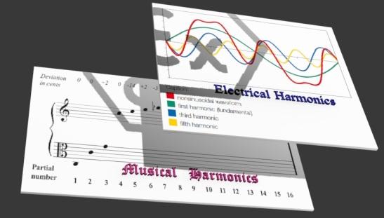 Harmonics and Ex